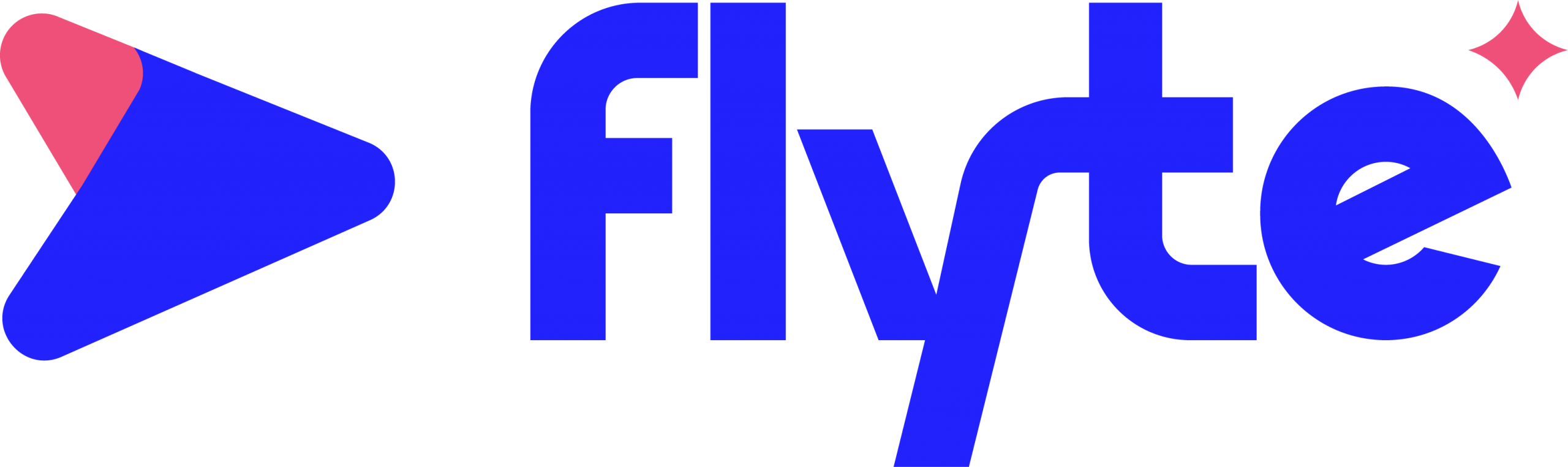 Think Local with Flyte